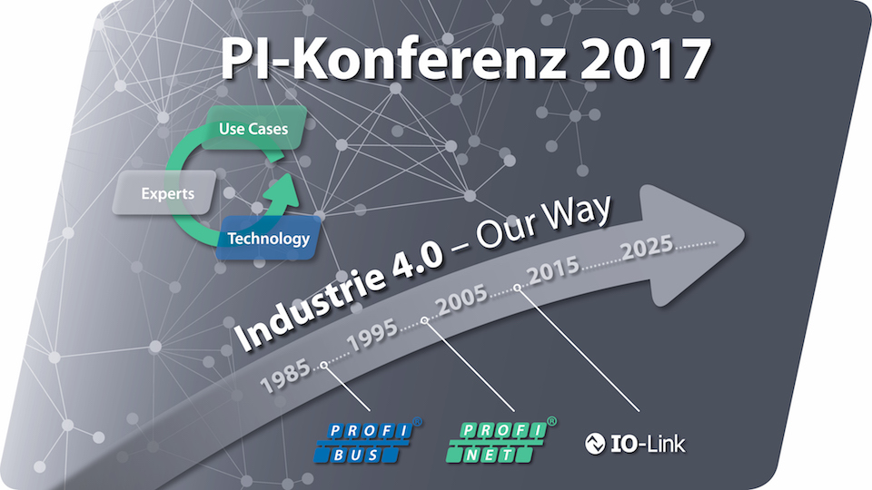PI Konferenz 2017 – Network of the Future